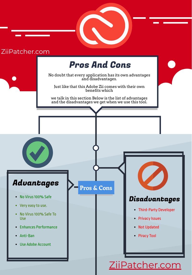 Advantages-and-Disadvantages-of-Adobe-Zii-2020